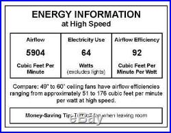 Craftmade Vogue 54 2 Blade Indoor Ceiling Fan Blades, Remote and Light Kit